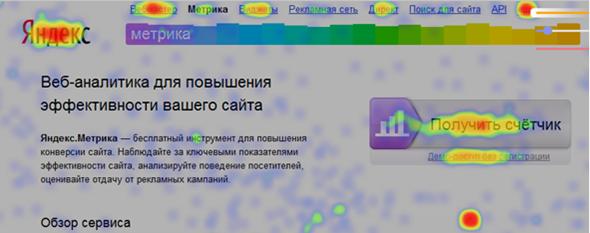 Веб аналитика - как правильно настроить